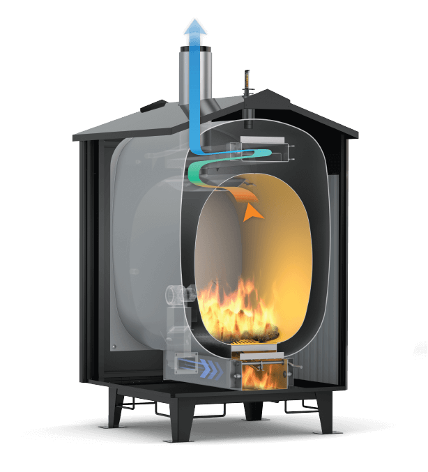 Internal design of C Series furnaces by HeatMasterSS